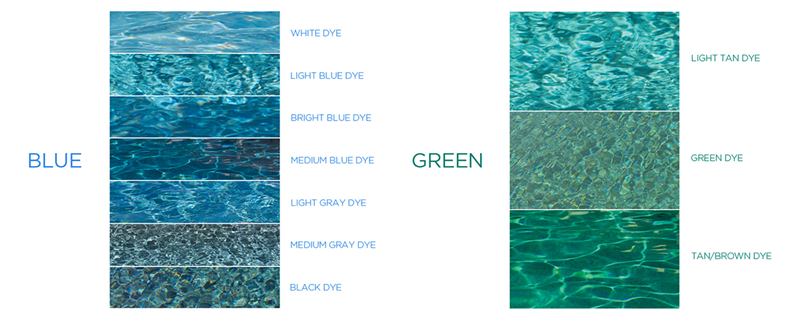 How Will Tiles Affect Water Color Pool Tile Pool Mosaic